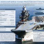 Aircraft carrier Admiral Kuznetsov